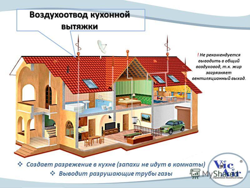 Воздухоотвод кухонной вытяжки Создает разрежение в кухне (запахи не идут в комнаты) Выводит разрушающие трубы газы ! Не рекомендуется выводить в общий воздуховод, т.к. жир загрязняет вентиляционный выход.