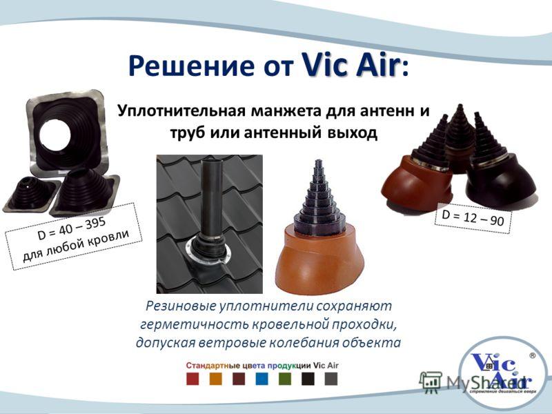 Резиновые уплотнители сохраняют герметичность кровельной проходки, допуская ветровые колебания объекта D = 40 – 395 для любой кровли Vic Air Решение от Vic Air : Уплотнительная манжета для антенн и труб или антенный выход D = 12 – 90