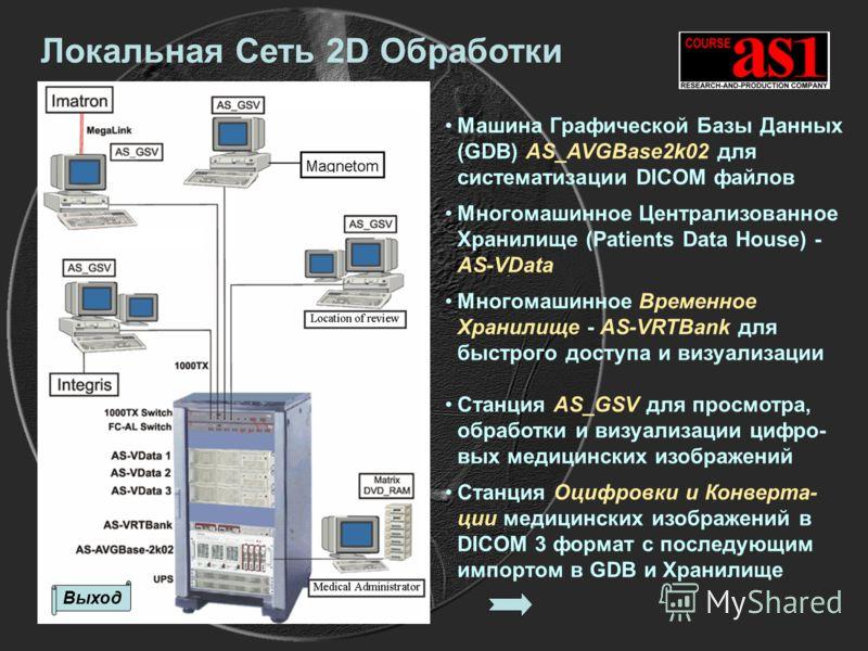 Выход Локальная Сеть 2D Обработки Машина Графической Базы Данных (GDB) AS_AVGBase2k02 для систематизации DICOM файлов Многомашинное Централизованное Хранилище (Patients Data House) - AS-VData Многомашинное Временное Хранилище - AS-VRTBank для быстрог