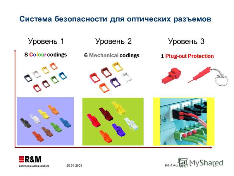 R&M Access FTTx 25 28.04.2009 Система безопасности для оптических разъемов Уровень 1 8 Colour codings Уровень 2 6 Mechanical codings Уровень 3 1 Plug-out Protection