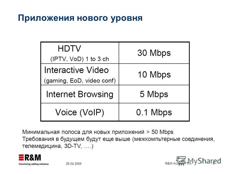 R&M Access FTTx 6 28.04.2009 Приложения нового уровня Минимальная полоса для новых приложений > 50 Mbps Требования в будущем будут еще выше (межкомпьтерные соединения, телемедицина, 3D-TV, ….)