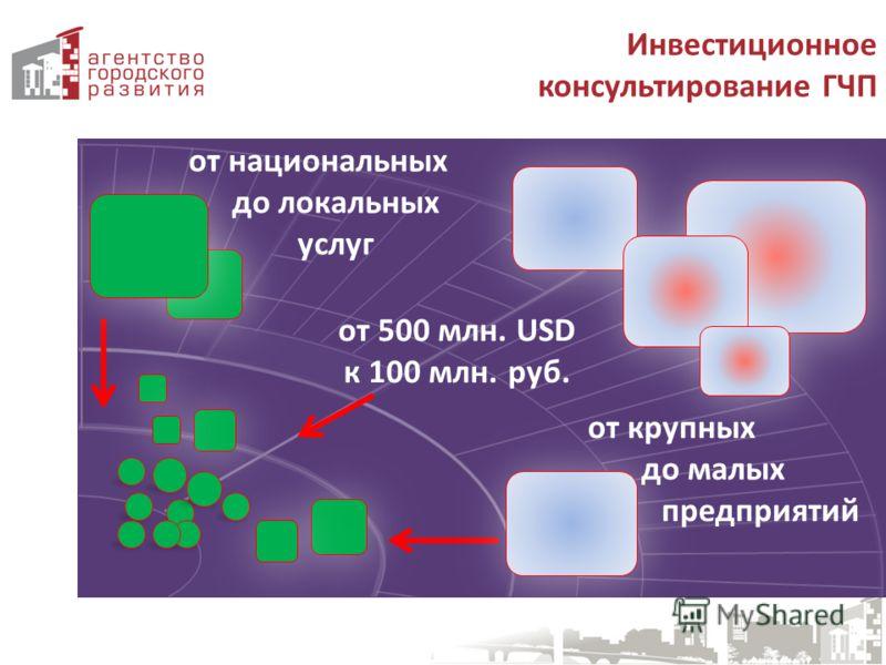 от крупных до малых предприятий от национальных до локальных услуг Инвестиционное консультирование ГЧП от 500 млн. USD к 100 млн. руб.