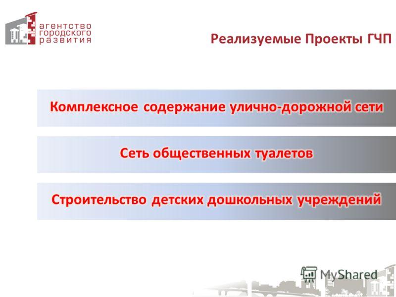 Реализуемые Проекты ГЧП