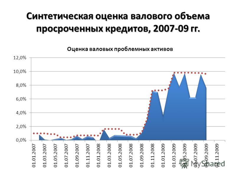 Синтетическая оценка валового объема просроченных кредитов, 2007-09 гг.