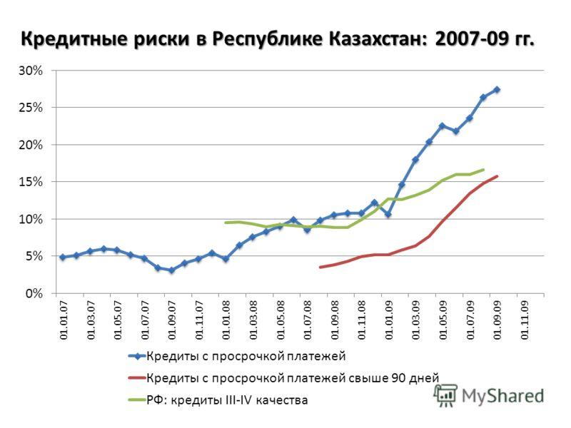 Кредитные риски в Республике Казахстан: 2007-09 гг.