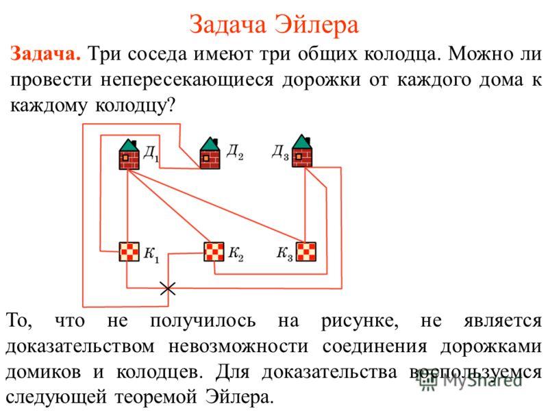 Задача Эйлера То, что не получилось на рисунке, не является доказательством невозможности соединения дорожками домиков и колодцев. Для доказательства воспользуемся следующей теоремой Эйлера. Задача. Три соседа имеют три общих колодца. Можно ли провес