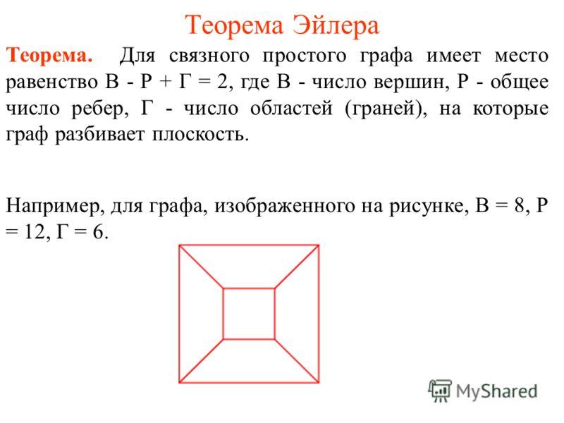 Теорема Эйлера Теорема. Для связного простого графа имеет место равенство В - Р + Г = 2, где В - число вершин, Р - общее число ребер, Г - число областей (граней), на которые граф разбивает плоскость. Например, для графа, изображенного на рисунке, В =