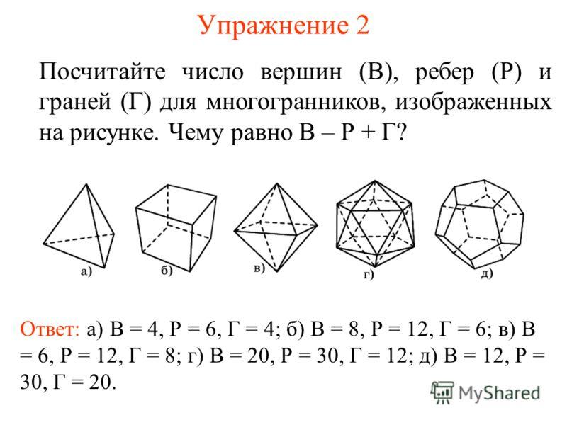 Упражнение 2 Посчитайте число вершин (В), ребер (Р) и граней (Г) для многогранников, изображенных на рисунке. Чему равно В – Р + Г? Ответ: а) В = 4, Р = 6, Г = 4; б) В = 8, Р = 12, Г = 6; в) В = 6, Р = 12, Г = 8; г) В = 20, Р = 30, Г = 12; д) В = 12,