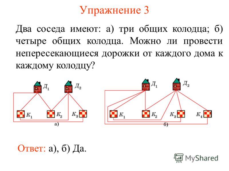 Упражнение 3 Два соседа имеют: а) три общих колодца; б) четыре общих колодца. Можно ли провести непересекающиеся дорожки от каждого дома к каждому колодцу? Ответ: а), б) Да.
