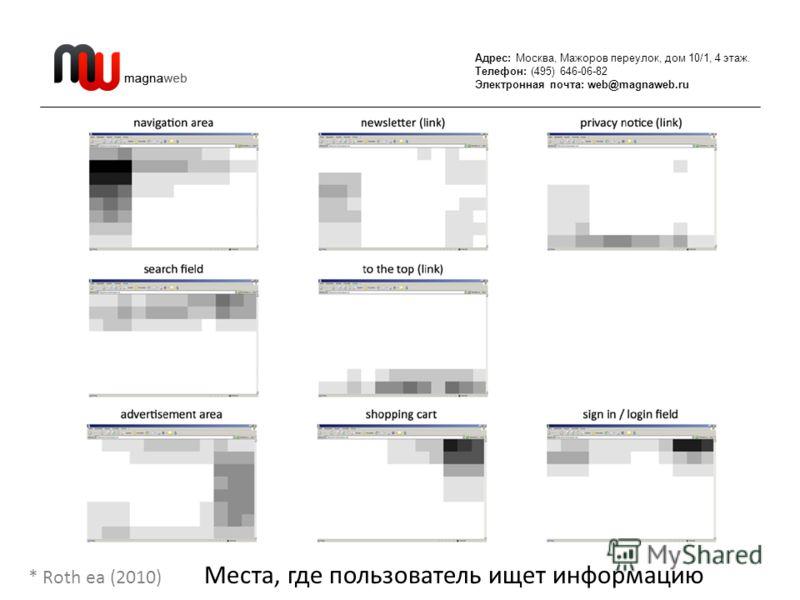 Адрес: Москва, Мажоров переулок, дом 10/1, 4 этаж. Телефон: (495) 646-06-82 Электронная почта: web@magnaweb.ru * Roth ea (2010) Места, где пользователь ищет информацию