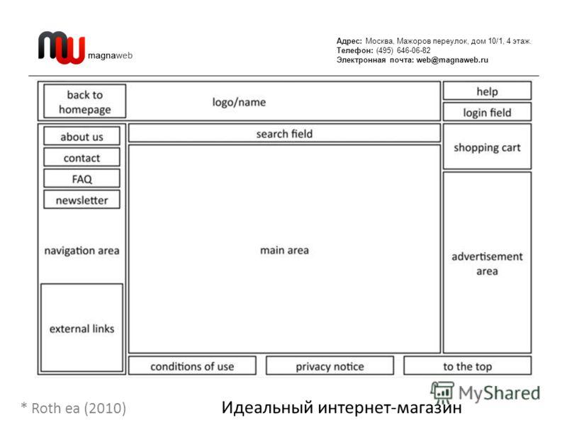 Адрес: Москва, Мажоров переулок, дом 10/1, 4 этаж. Телефон: (495) 646-06-82 Электронная почта: web@magnaweb.ru * Roth ea (2010) Идеальный интернет-магазин
