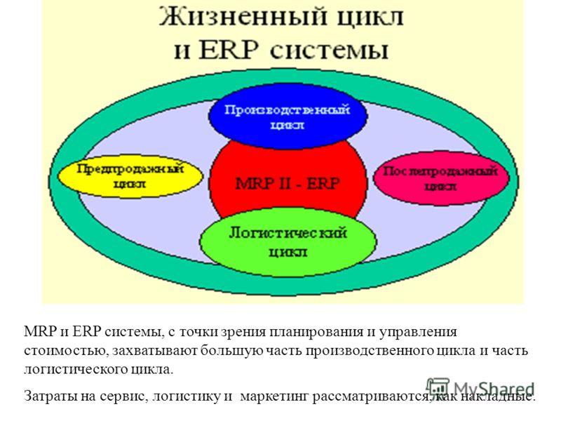 MRP и ERP системы, с точки зрения планирования и управления стоимостью, захватывают большую часть производственного цикла и часть логистического цикла. Затраты на сервис, логистику и маркетинг рассматриваются, как накладные.