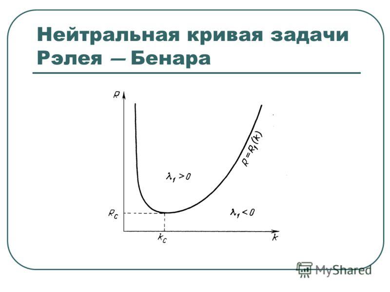 Нейтральная кривая задачи Рэлея Бенара