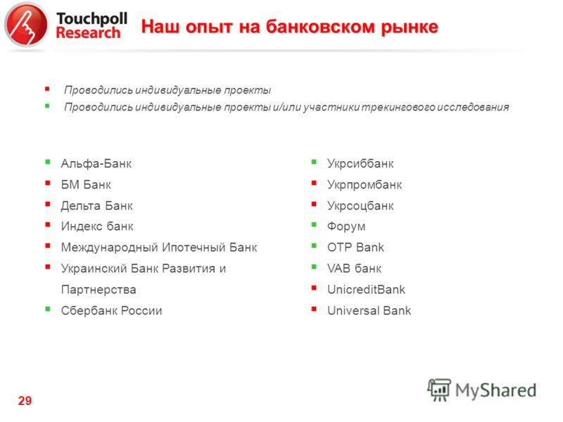 29 Наш опыт на банковском рынке Альфа-Банк БМ Банк Дельта Банк Индекс банк Международный Ипотечный Банк Украинский Банк Развития и Партнерства Сбербанк России Проводились индивидуальные проекты Проводились индивидуальные проекты и/или участники треки