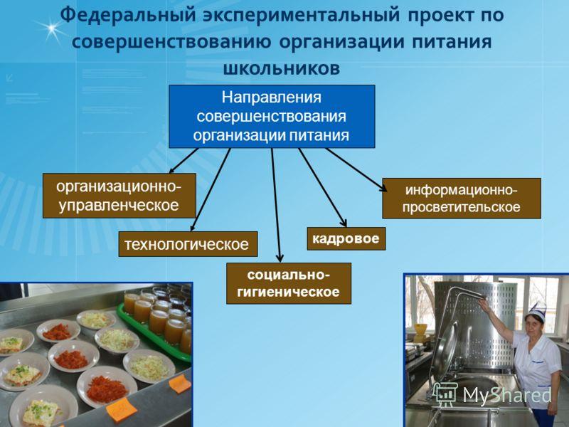 организационно- управленческое технологическое социально- гигиеническое кадровое информационно- просветительское Направления совершенствования организации питания Федеральный экспериментальный проект по совершенствованию организации питания школьнико