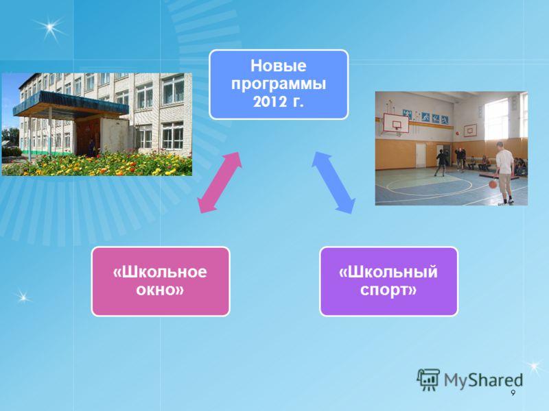 9 Новые программы 2012 г. « Школьный спорт » « Школьное окно »