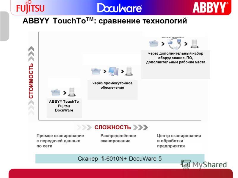 ABBYY TouchTo TM : сравнение технологий Сканер fi-6010N+ DocuWare 5 ABBYY TouchTo Fujitsu DocuWare через промежуточное обеспечение через дополнительный набор оборудования, ПО, дополнительные рабочие места