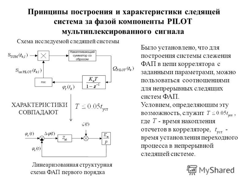 Принципы построения и характеристики следящей система за фазой компоненты PILOT мультиплексированного сигнала Схема исследуемой следящей системы Было установлено, что для построения системы слежения ФАП в цепи коррелятора с заданными параметрами, мож