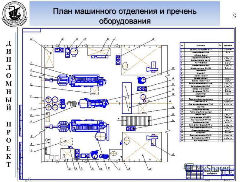 ДИПЛОМНЫЙПРОЕКТДИПЛОМНЫЙПРОЕКТ План машинного отделения и пречень оборудования 9