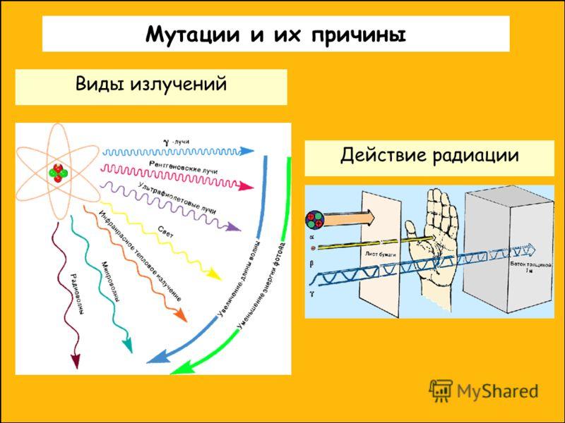 Действие радиации Мутации и их причины Виды излучений
