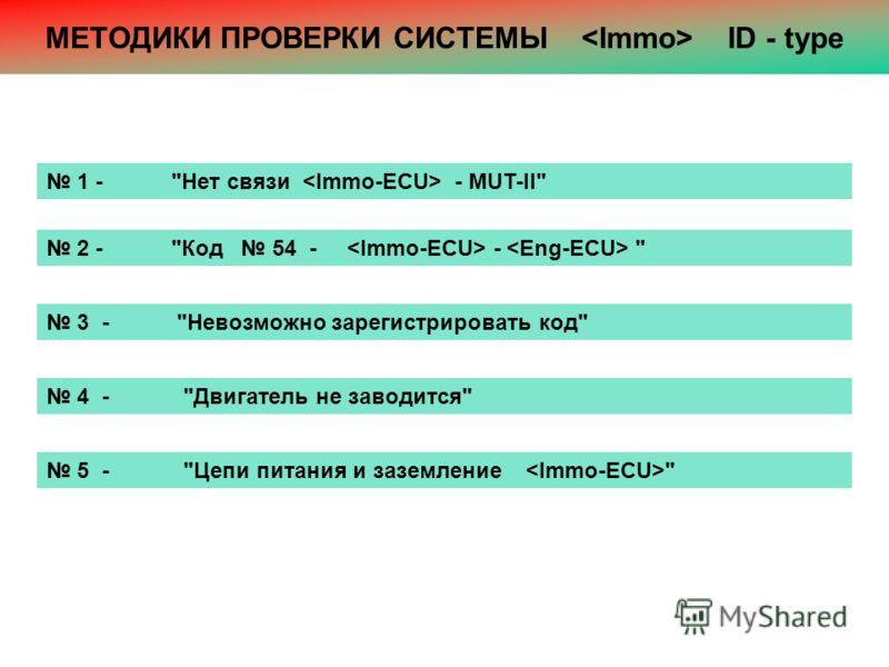 МЕТОДИКИ ПРОВЕРКИ СИСТЕМЫ ID - type 1 - Нет связи - MUT-II 2 - Код 54 - -  3 - Невозможно зарегистрировать код 4 - Двигатель не заводится 5 - Цепи питания и заземление
