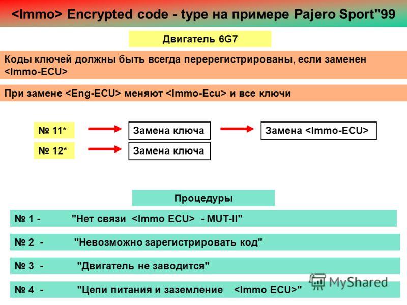 Коды ключей должны быть всегда перерегистрированы, если заменен 1 -