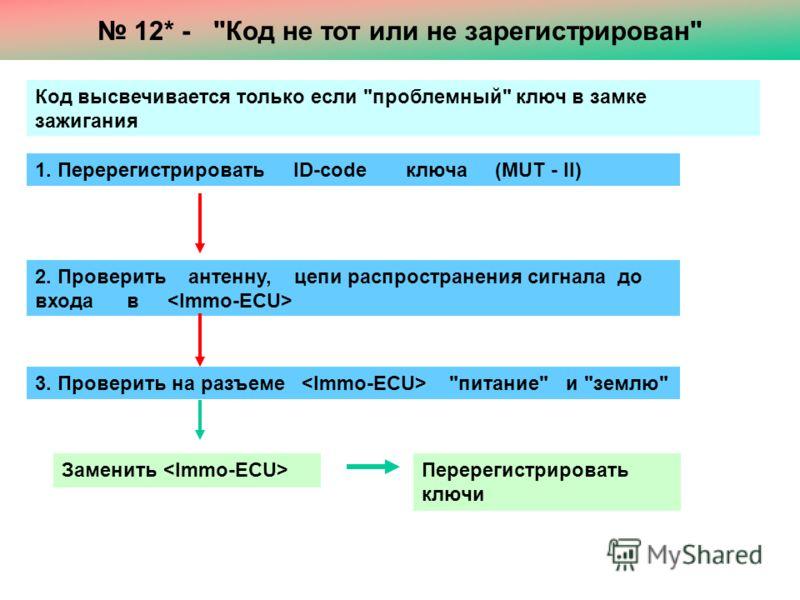 1. Перерегистрировать ID-code ключа (MUT - II) Код высвечивается только если