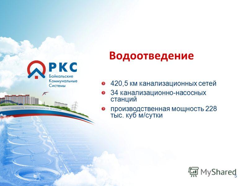 5 Водоотведение 420,5 км канализационных сетей 34 канализационно-насосных станций производственная мощность 228 тыс. куб м/сутки