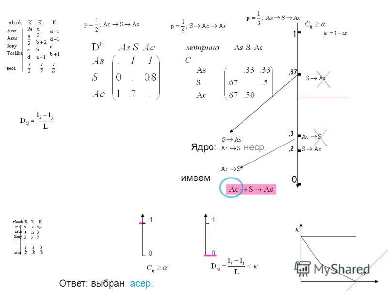 0 1 0 1 0 1,67,3,2 Ядро: неср. имеем Ответ: выбран асер.