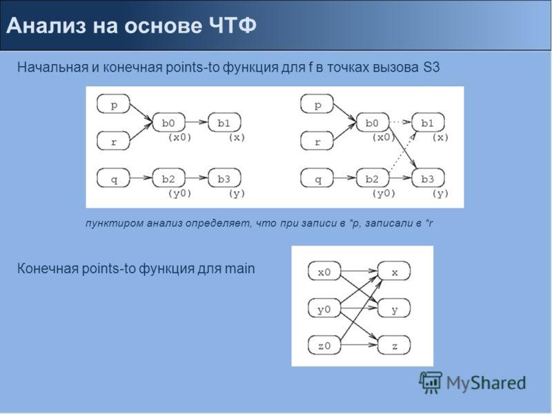 Анализ на основе ЧТФ Начальная и конечная points-to функция для f в точках вызова S3 пунктиром анализ определяет, что при записи в *p, записали в *r Конечная points-to функция для main