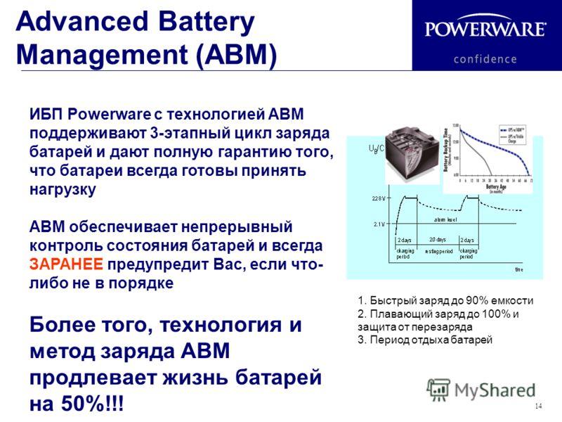 14 Advanced Battery Management (ABM) ИБП Powerware с технологией ABM поддерживают 3-этапный цикл заряда батарей и дают полную гарантию того, что батареи всегда готовы принять нагрузку ABM обеспечивает непрерывный контроль состояния батарей и всегда З