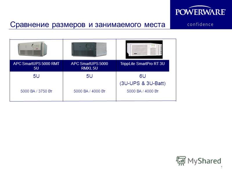 7 Сравнение размеров и занимаемого места 5000 ВА / 4000 Вт 5000 ВА / 3750 Вт 6U (3U-UPS & 3U-Batt) 5U TrippLite SmartPro RT 3UAPC SmartUPS 5000 RMXL 5U APC SmartUPS 5000 RMT 5U