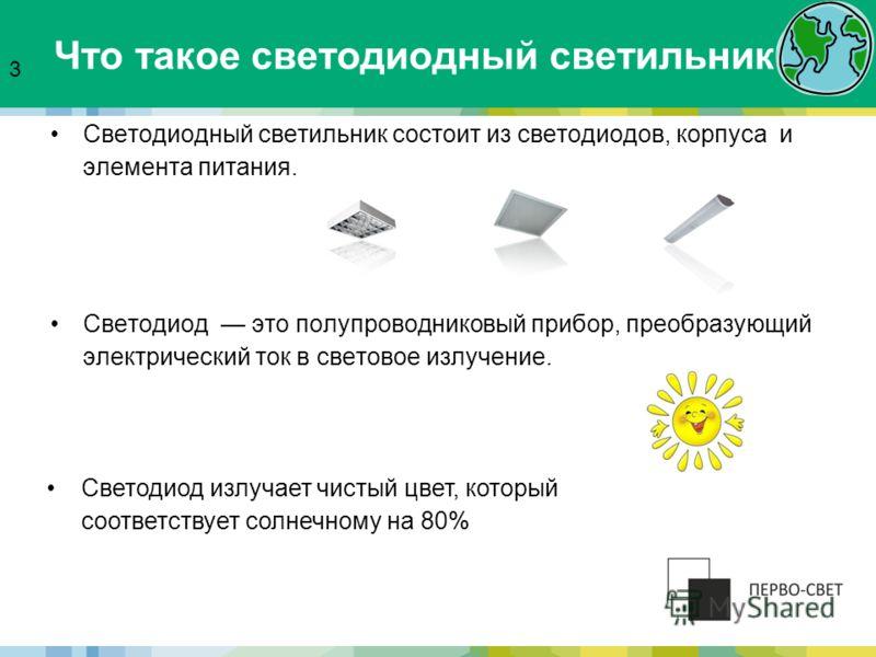 Что такое светодиодный светильник? Светодиодный светильник состоит из светодиодов, корпуса и элемента питания. Светодиод это полупроводниковый прибор, преобразующий электрический ток в световое излучение. 3 Светодиод излучает чистый цвет, который соо