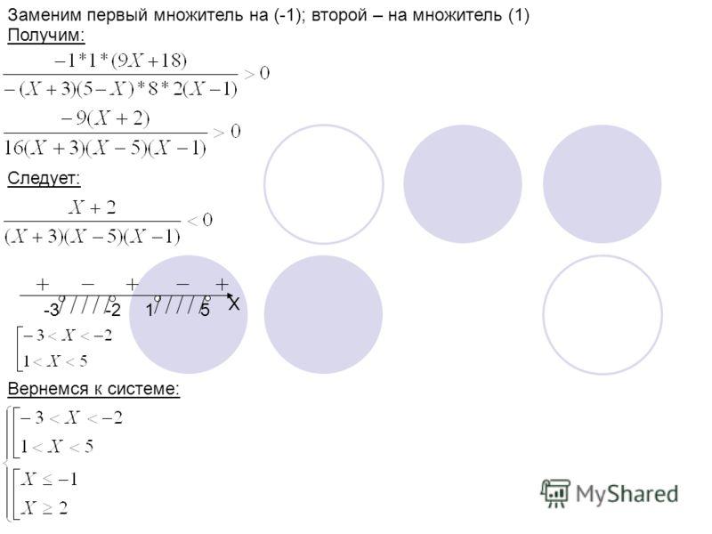 Заменим первый множитель на (-1); второй – на множитель (1) Получим: Следует: -3-215 X Вернемся к системе:
