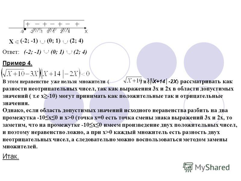 -9-20124X X (-2; -1)(0; 1)(2; 4) Ответ: (-2; -1)(0; 1)(2; 4) Пример 4. В этом неравенстве уже нельзя множители ( ) и (X+14-2X) рассматривать как разности неотрицательных чисел, так как выражения 3x и 2x в области допустимых значений ( т.е x-10) могут
