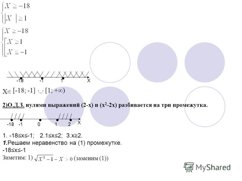 -181X X [-18; -1] [1; +) 2)О.Д.З. нулями выражений (2-x) и (x 2 -2x) разбивается на три промежутка. -18012 X 1. -18x-1; 2.1x2; 3.x2. 1.Решаем неравенство на (1) промежутке. -18x-1 Заметим: 1) (заменим (1))
