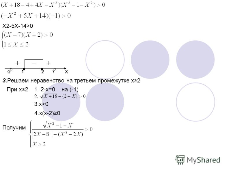X2-5X-14>0 -2127X 3.Решаем неравенство на третьем промежутке x2 При x21. 2-x=0 на (-1) 2.2. 3.x>0 4.x(x-2)0 Получим