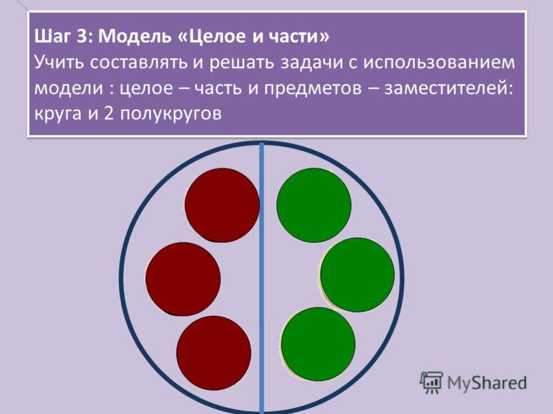 Шаг 3: Модель «Целое и части» Учить составлять и решать задачи с использованием модели : целое – часть и предметов – заместителей: круга и 2 полукругов