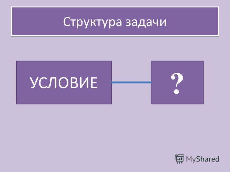 УСЛОВИЕ ? Структура задачи