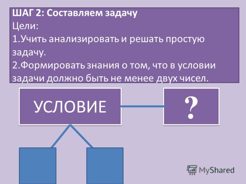 ШАГ 2: Составляем задачу Цели: 1.Учить анализировать и решать простую задачу. 2.Формировать знания о том, что в условии задачи должно быть не менее двух чисел. УСЛОВИЕ ? ?