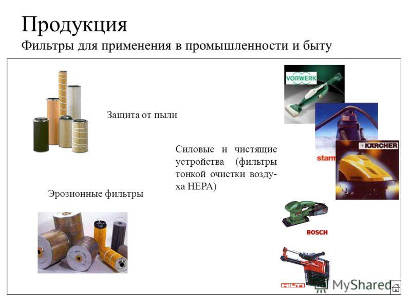 Продукция Фильтры для применения в промышленности и быту Защита от пыли Силовые и чистящие устройства (фильтры тонкой очистки возду- ха HEPA) Эрозионные фильтры