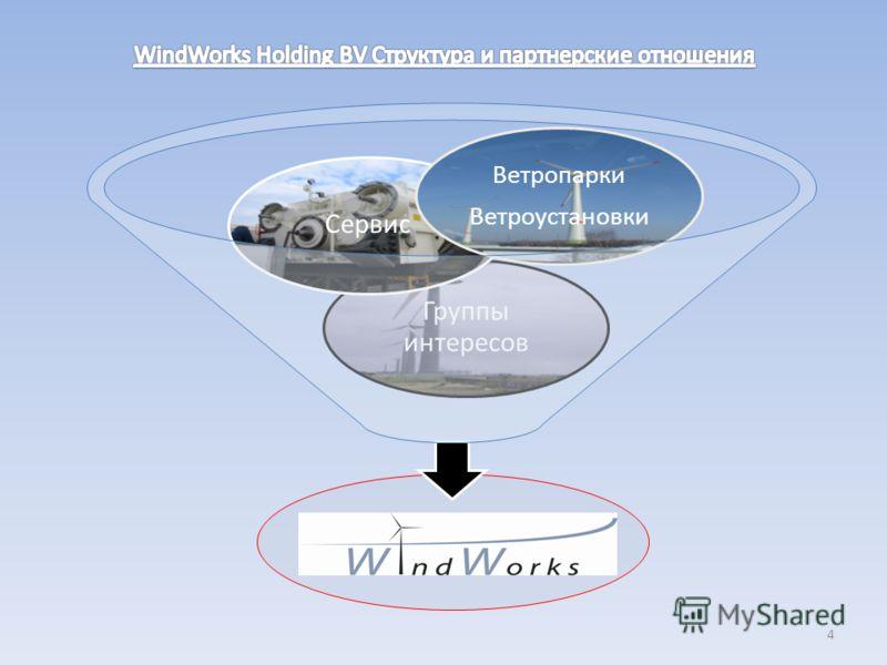 Группы интересов Сервис Ветропарки Ветроустановки 4