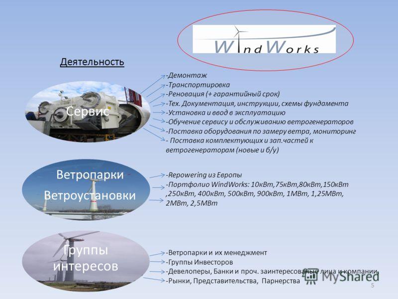 Сервис Ветропарки Ветроустановки Группы интересов -Демонтаж -Tранспортировка -Реновация (+ гарантийный срок) -Тех. Документация, инструкции, схемы фундамента -Установка и ввод в эксплуатацию -Обучение сервису и обслуживанию ветрогенераторов -Поставка