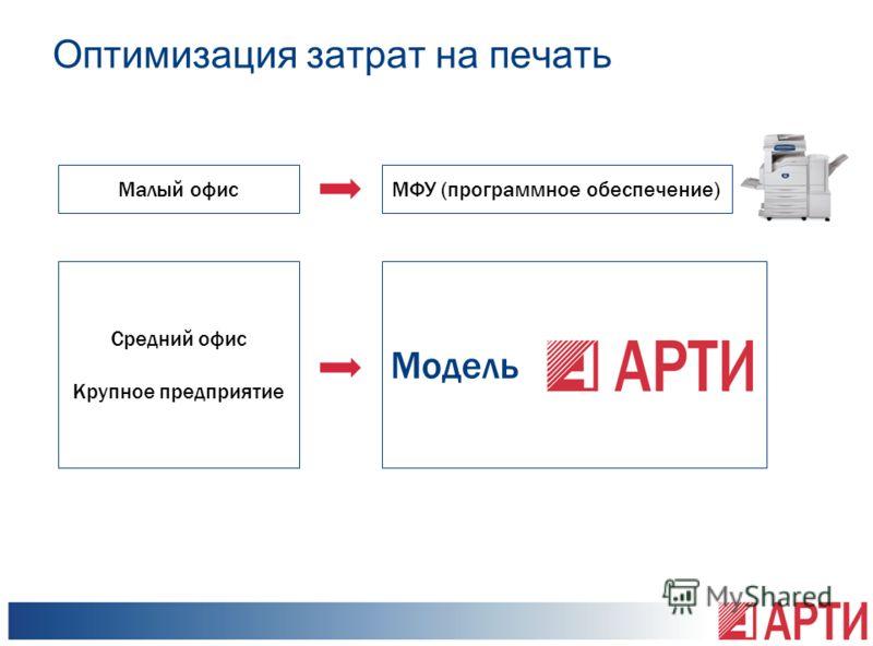 Оптимизация затрат на печать Малый офис Средний офис Крупное предприятие МФУ (программное обеспечение) Модель