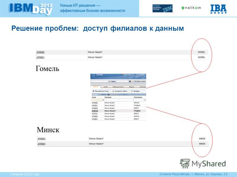 Решение проблем: доступ филиалов к данным Гомель Минск