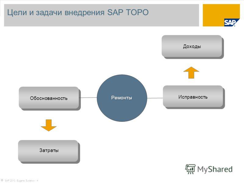 SAP 2010, Eugene Sudakov / 4 Ремонты Обоснованность Исправность Затраты Ремонты Доходы Цели и задачи внедрения SAP ТОРО