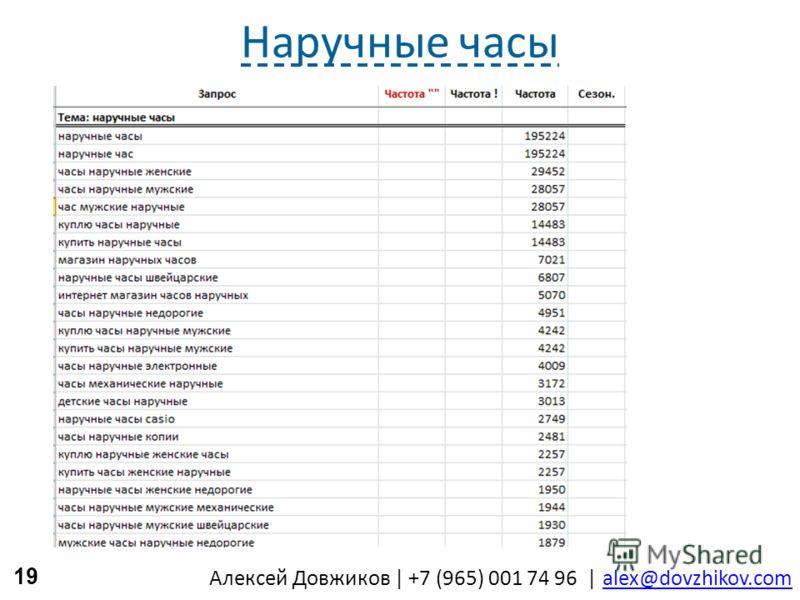Алексей Довжиков | +7 (965) 001 74 96 | alex@dovzhikov.comalex@dovzhikov.com Наручные часы 19