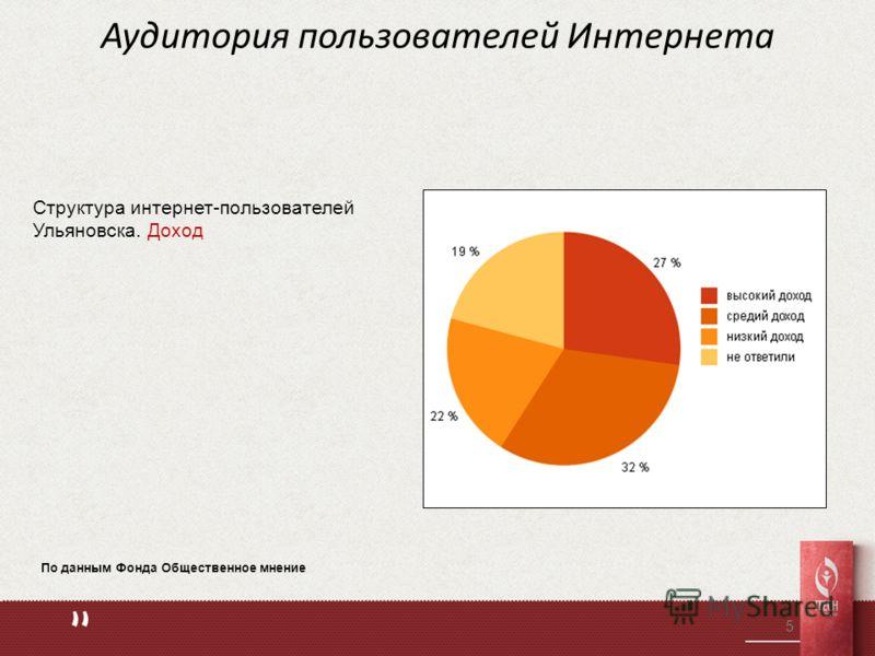 Структура интернет-пользователей Ульяновска. Доход Аудитория пользователей Интернета 5 По данным Фонда Общественное мнение