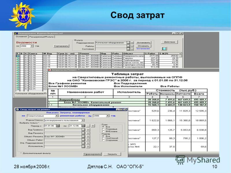 28 ноября 2006 г.Дятлов С.Н. ОАО ОГК-510 Свод затрат