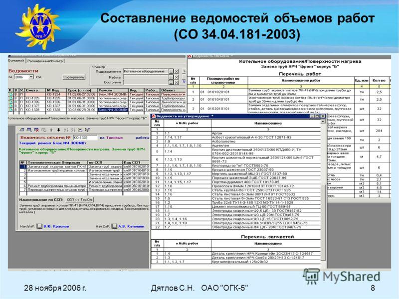 28 ноября 2006 г.Дятлов С.Н. ОАО ОГК-58 Составление ведомостей объемов работ (СО 34.04.181-2003)